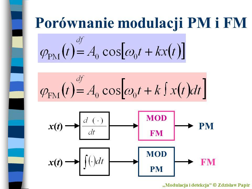 Porównanie modulacji PM i FM x(t)x(t) x(t)x(t) PM FM MOD FM MOD PM Modulacja i detekcja Zdzisław Papir