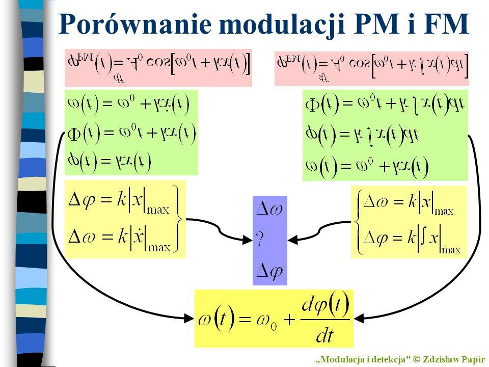Porównanie modulacji PM i FM Modulacja i detekcja Zdzisław Papir