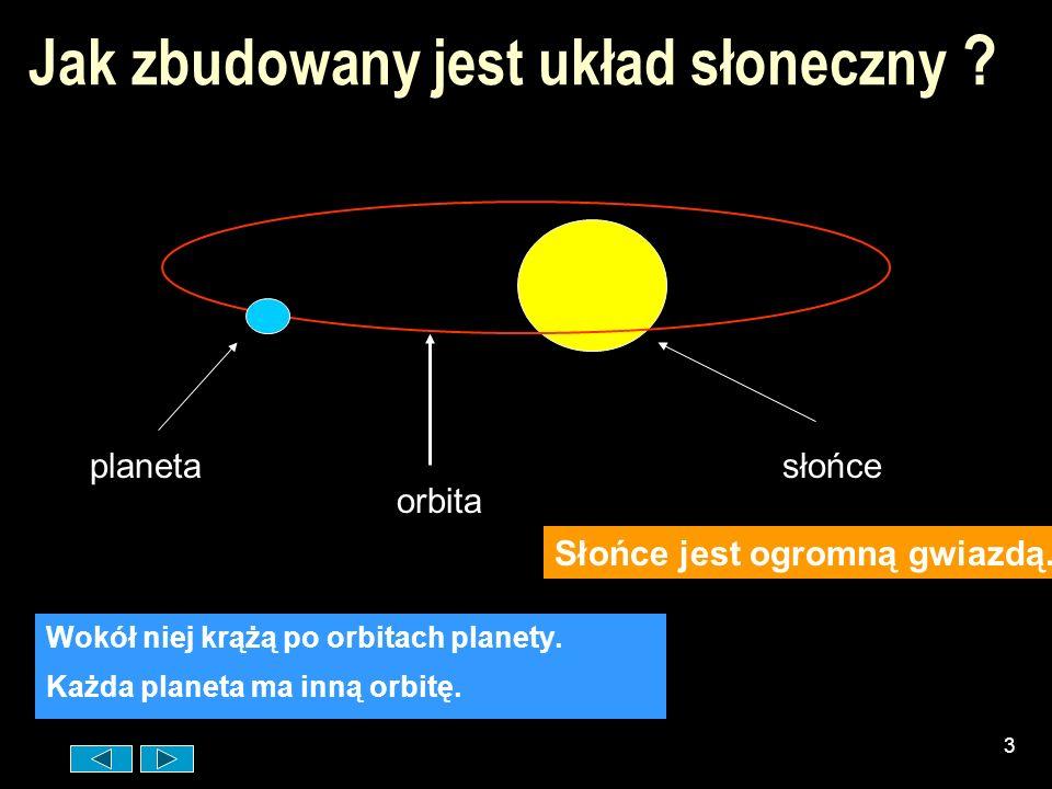 2 Spis treści Jak zbudowany jest układ słoneczny ? Jak zbudowany jest układ słoneczny ? Ile jest planet ? Skąd o tym wiemy ? Merkury Wenus. Ziemia. Ma