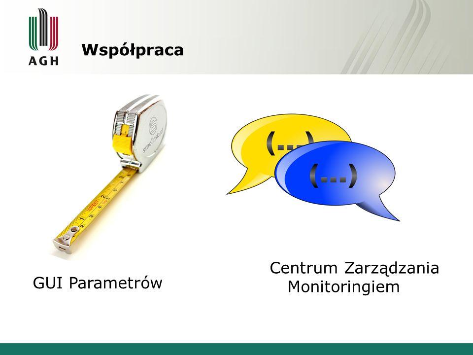 Współpraca GUI Parametrów Centrum Zarządzania Monitoringiem