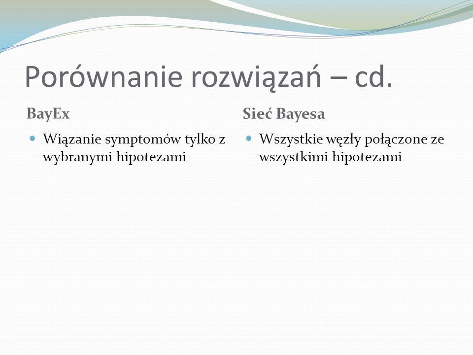 Porównanie rozwiązań – cd. BayEx Sieć Bayesa Wiązanie symptomów tylko z wybranymi hipotezami Wszystkie węzły połączone ze wszystkimi hipotezami