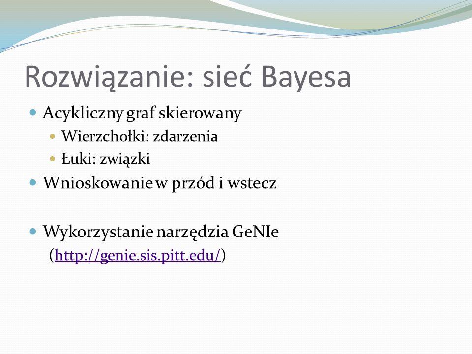 Rozwiązanie: sieć Bayesa Acykliczny graf skierowany Wierzchołki: zdarzenia Łuki: związki Wnioskowanie w przód i wstecz Wykorzystanie narzędzia GeNIe (