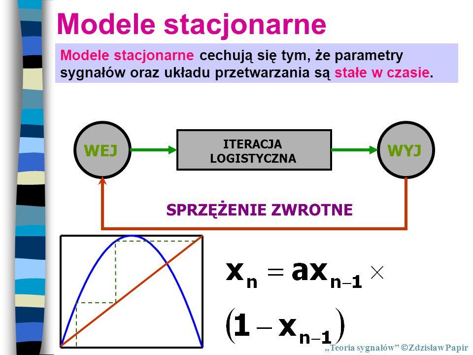 Modele stacjonarne Modele stacjonarne cechują się tym, że parametry sygnałów oraz układu przetwarzania są stałe w czasie. WEJWYJ ITERACJA LOGISTYCZNA