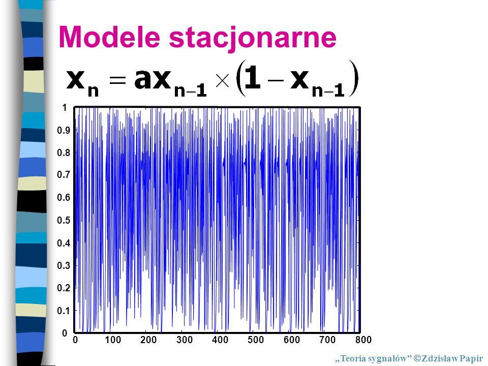 Modele stacjonarne 0100200300400500600700800 0 0.1 0.2 0.3 0.4 0.5 0.6 0.7 0.8 0.9 1 Teoria sygnałów Zdzisław Papir