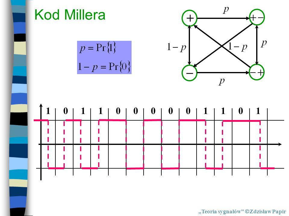 Kod Millera + – 1000110000111 Teoria sygnałów Zdzisław Papir