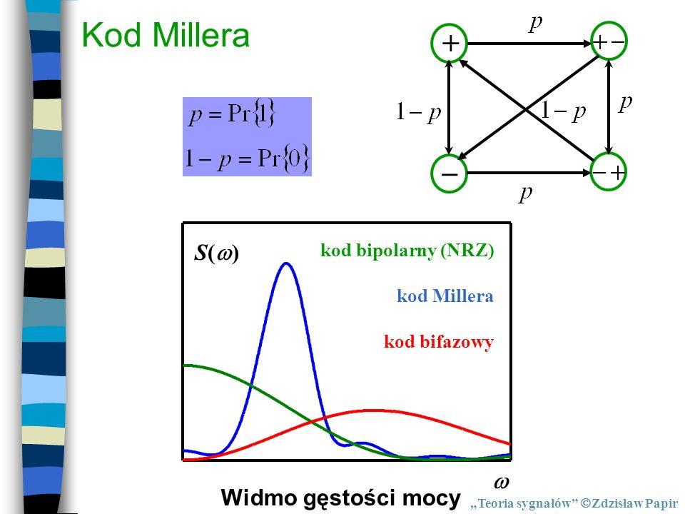 Kod Millera + – S( ) Widmo gęstości mocy kod bipolarny (NRZ) kod Millera kod bifazowy Teoria sygnałów Zdzisław Papir