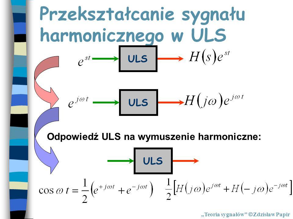 Przekształcanie sygnału harmonicznego w ULS ULS Odpowiedź ULS na wymuszenie harmoniczne: Teoria sygnałów Zdzisław Papir