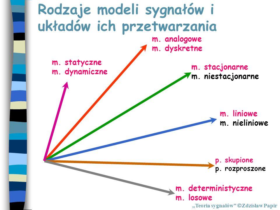 Rodzaje modeli sygnałów i układów ich przetwarzania m. analogowe m. dyskretne m. stacjonarne m. niestacjonarne m. liniowe m. nieliniowe p. skupione p.