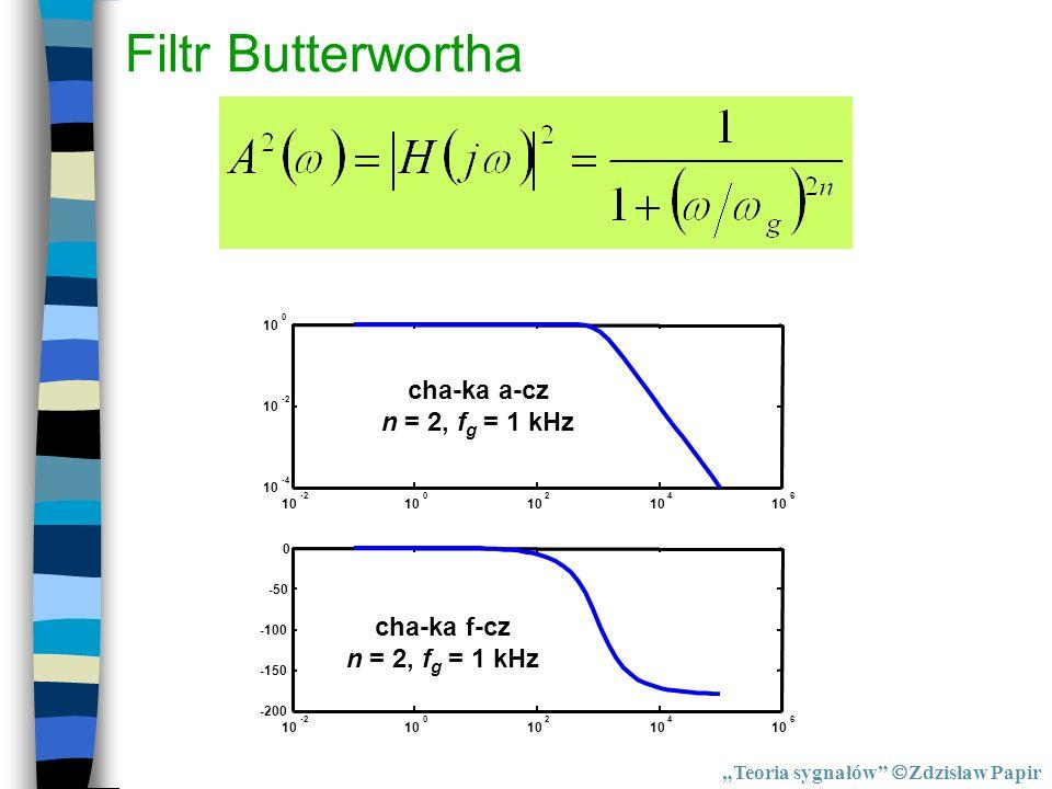 Filtr Butterwortha 10 -2 10 0 2 4 6 -4 10 -2 10 0 -2 10 0 2 4 6 -200 -150 -100 -50 0 cha-ka a-cz n = 2, f g = 1 kHz cha-ka f-cz n = 2, f g = 1 kHz Teo