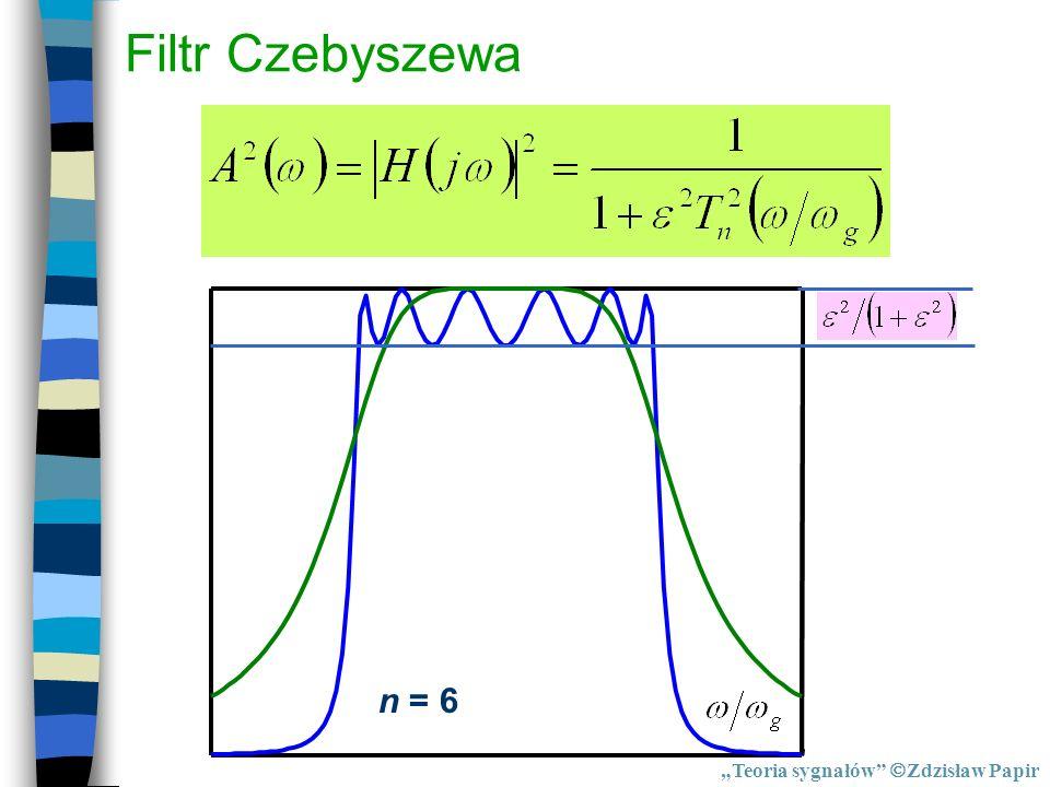Filtr Czebyszewa n = 6 Teoria sygnałów Zdzisław Papir