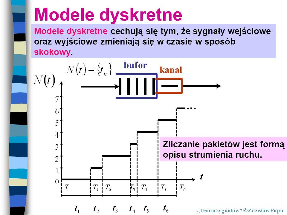 Modele dyskretne Modele dyskretne cechują się tym, że sygnały wejściowe oraz wyjściowe zmieniają się w czasie w sposób skokowy. bufor kanał 3 t 0 1 2