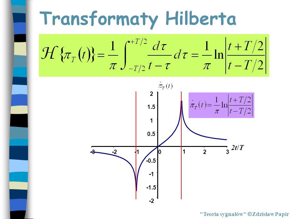 Transformaty Hilberta -3-20 1 23 -2 -1.5 -0.5 0.5 1 1.5 2 2t/T