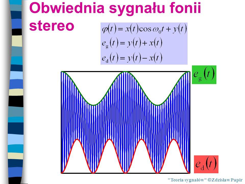 Obwiednia sygnału fonii stereo