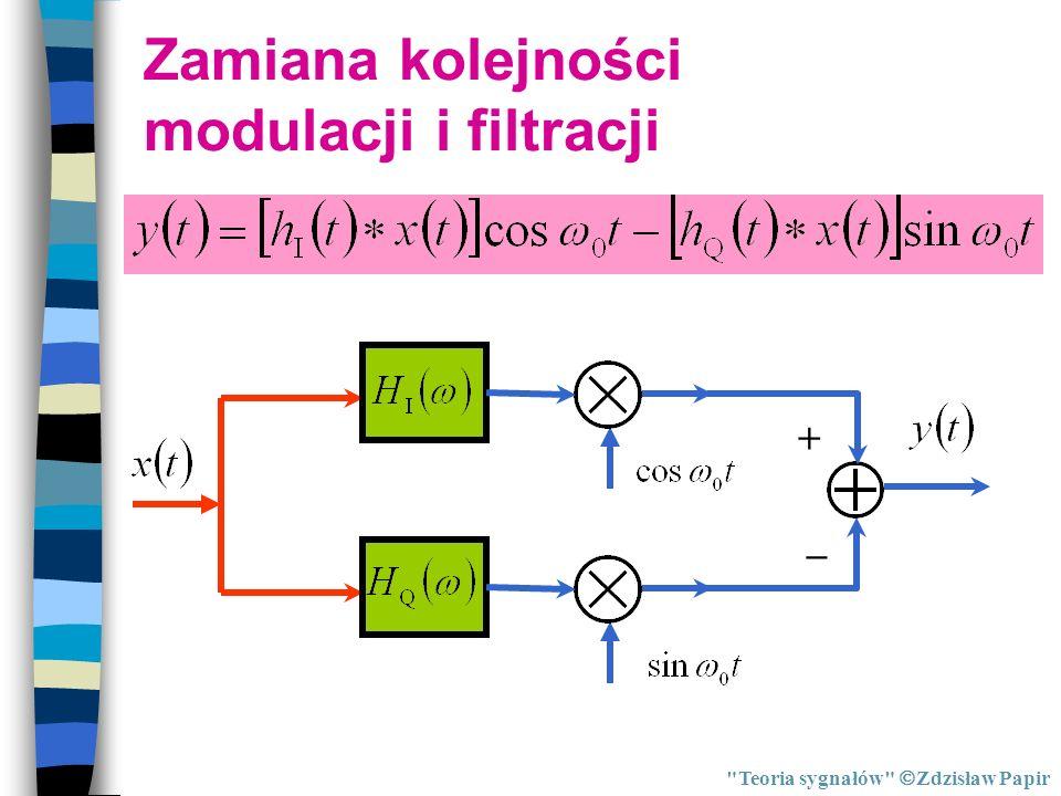 Zamiana kolejności modulacji i filtracji