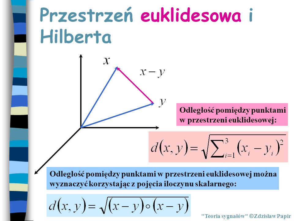 Właściwości iloczynu skalarnego Teoria sygnałów Zdzisław Papir Przemienność Rozdzielność - dodawania Skalowanie Zerowanie Definicja iloczynu skalarnego dla funkcji wg.