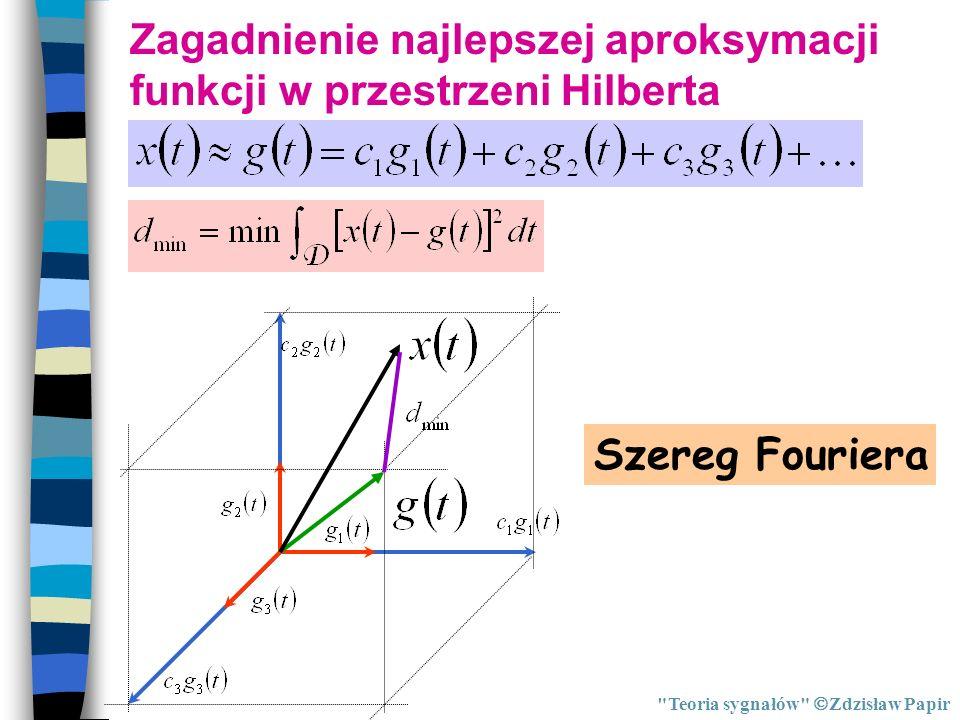 Definicja przekształcenia Hilberta Teoria sygnałów Zdzisław Papir sygnał w kwadraturze Filtr Hilberta