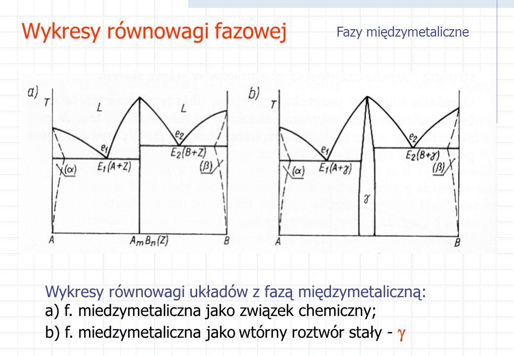 Wykresy równowagi fazowej Przemiana eutektoidalna zachodzi w stanie stałym: Wtórny roztwór stały o składzie punktu 2 ulega rozkładowi w temp.