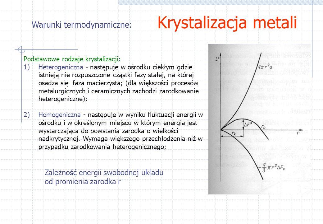 Krystalizacja metali Warunki termodynamiczne: Podstawowe rodzaje krystalizacji: 1)Heterogeniczna - następuje w ośrodku ciekłym gdzie istnieją nie rozpuszczone cząstki fazy stałej, na której osadza się faza macierzysta; (dla większości procesów metalurgicznych i ceramicznych zachodzi zarodkowanie heterogeniczne); 2)Homogeniczna - następuje w wyniku fluktuacji energii w ośrodku i w określonym miejscu w którym energia jest wystarczająca do powstania zarodka o wielkości nadkrytycznej.