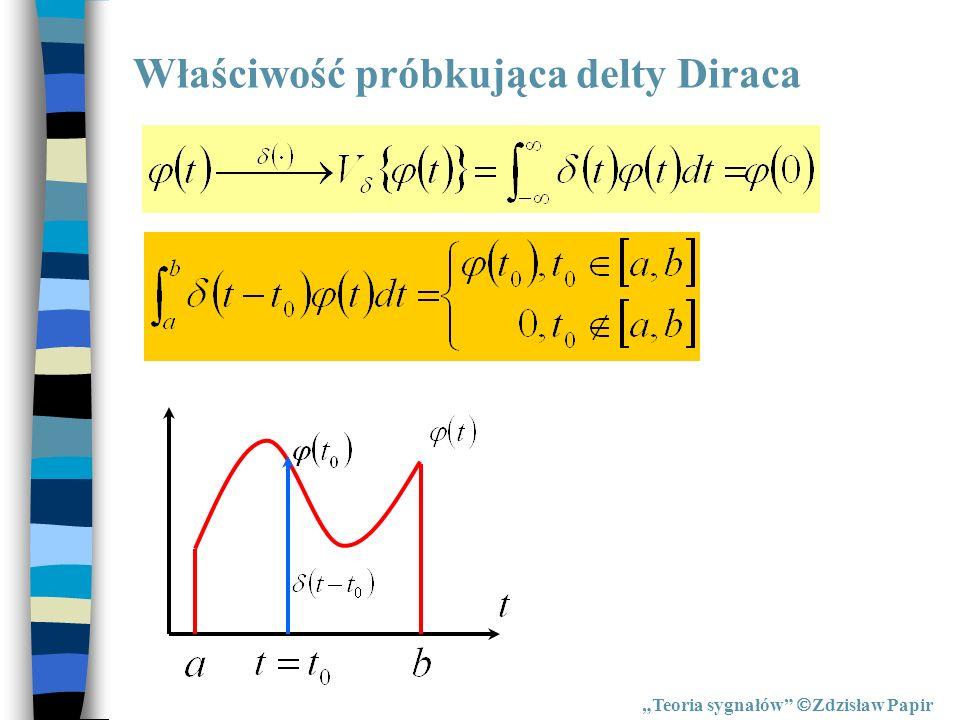 Właściwość próbkująca delty Diraca Teoria sygnałów Zdzisław Papir