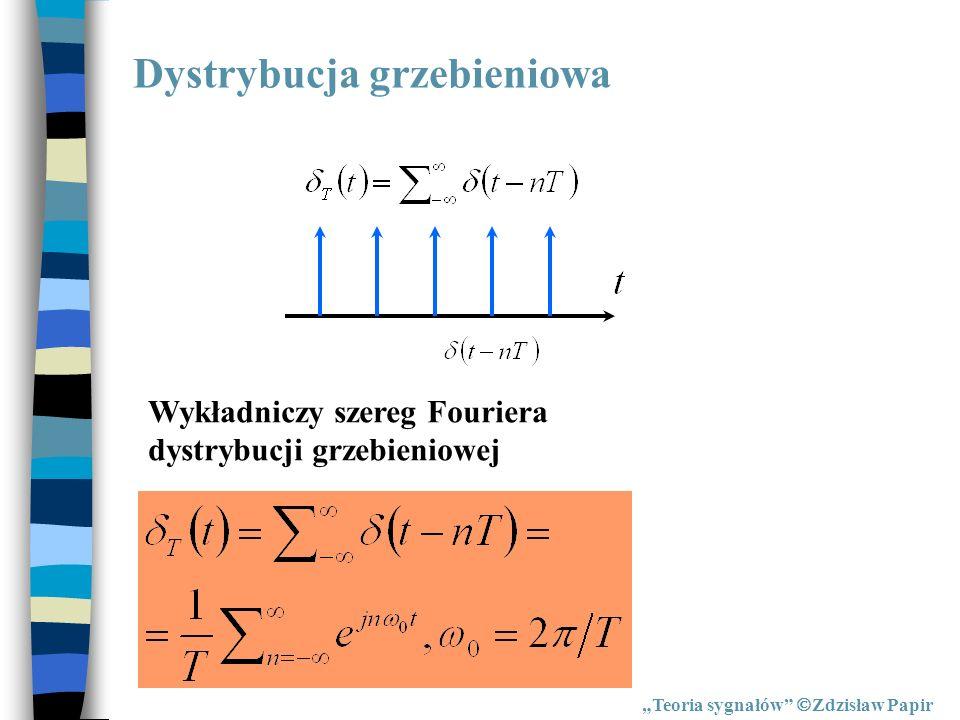 Dystrybucja grzebieniowa Teoria sygnałów Zdzisław Papir Wykładniczy szereg Fouriera dystrybucji grzebieniowej