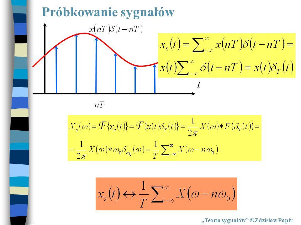 Próbkowanie sygnałów Teoria sygnałów Zdzisław Papir