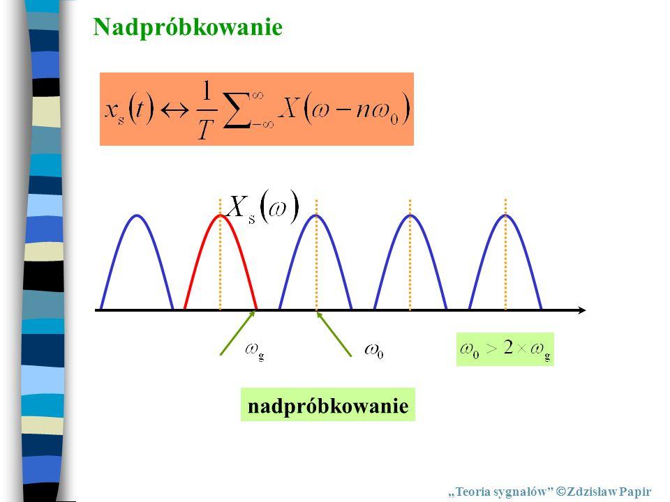 Nadpróbkowanie Teoria sygnałów Zdzisław Papir nadpróbkowanie