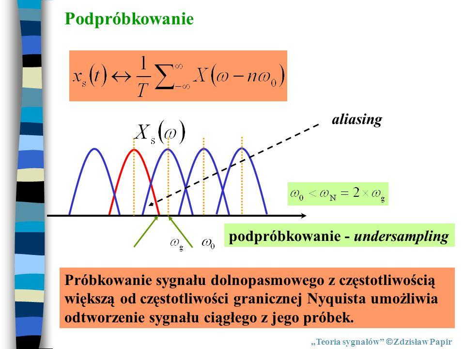 Teoria sygnałów Zdzisław Papir Próbkowanie sygnału dolnopasmowego z częstotliwością większą od częstotliwości granicznej Nyquista umożliwia odtworzeni