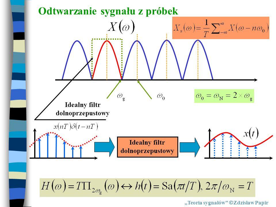 Idealny filtr dolnoprzepustowy Teoria sygnałów Zdzisław Papir Odtwarzanie sygnału z próbek