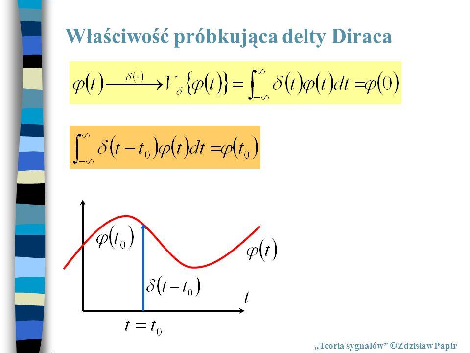 Teoria sygnałów Zdzisław Papir N – częstotliwość graniczna Nyquista Próbkowanie krytyczne – critical sampling Próbkowanie krytyczne