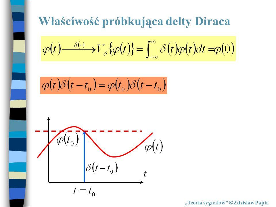 Teoria sygnałów Zdzisław Papir Próbkowanie sygnału dolnopasmowego z częstotliwością większą od częstotliwości granicznej Nyquista umożliwia odtworzenie sygnału ciągłego z jego próbek.