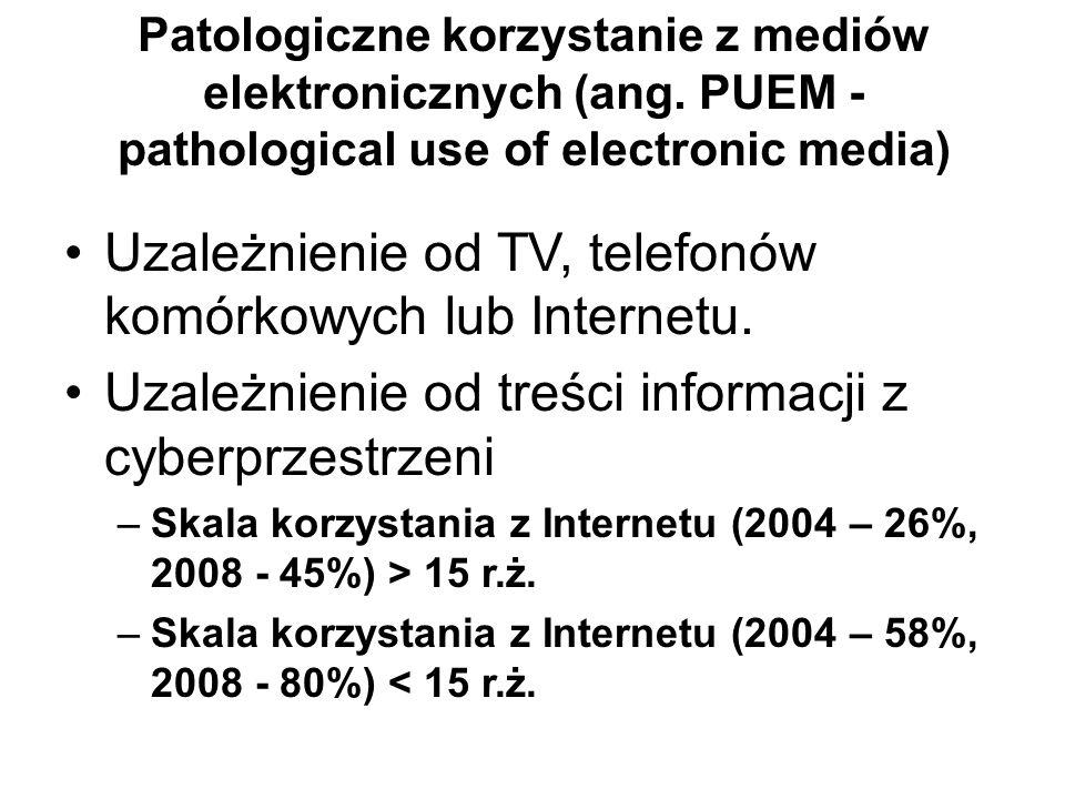 Patologiczne korzystanie z mediów elektronicznych (ang. PUEM - pathological use of electronic media) Uzależnienie od TV, telefonów komórkowych lub Int