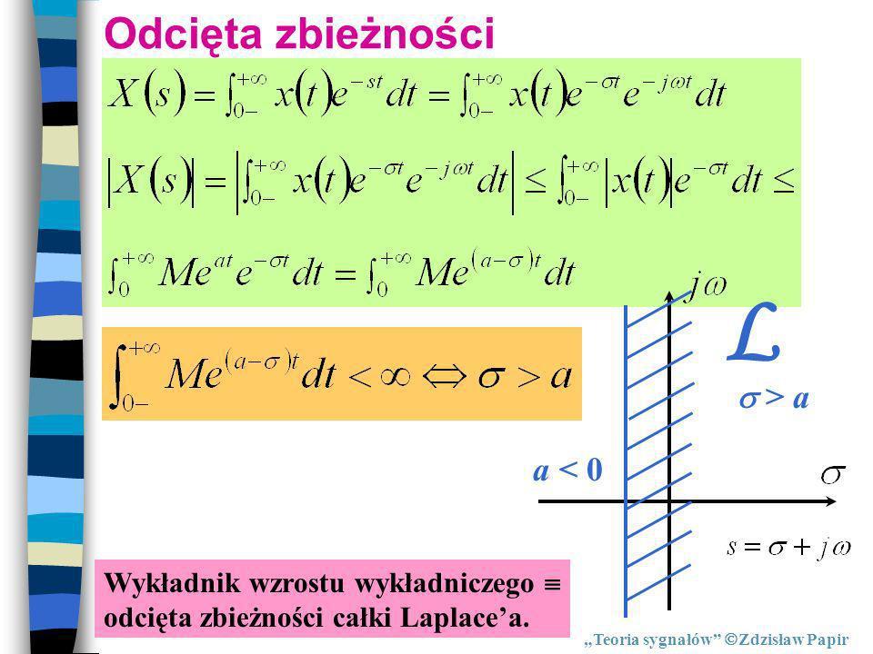 Odcięta zbieżności L > a a < 0 Wykładnik wzrostu wykładniczego odcięta zbieżności całki Laplacea. Teoria sygnałów Zdzisław Papir