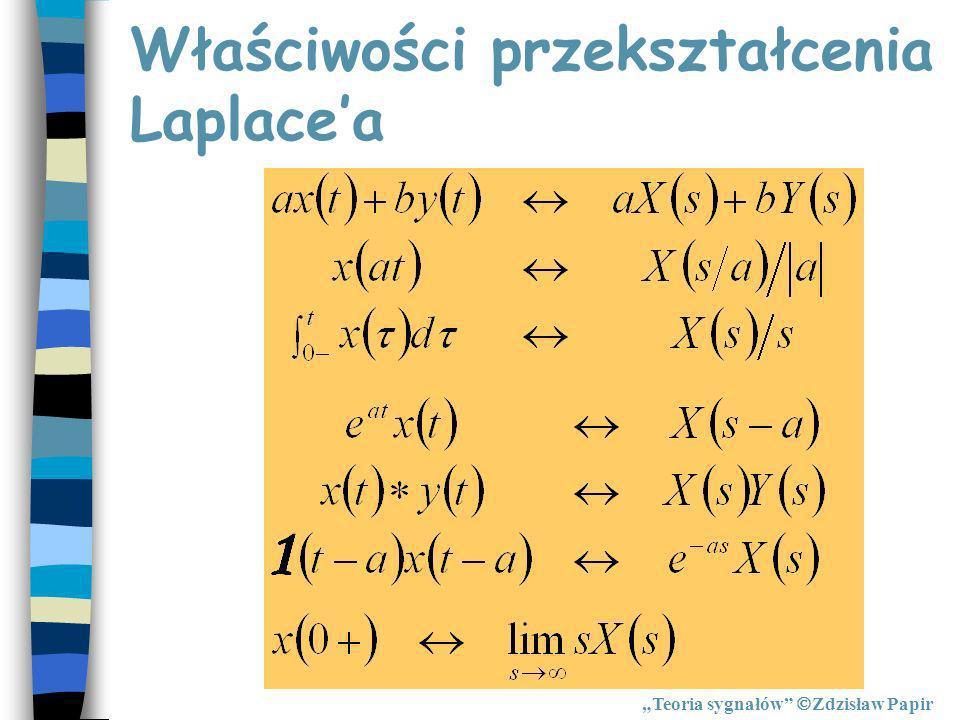Właściwości przekształcenia Laplacea Teoria sygnałów Zdzisław Papir