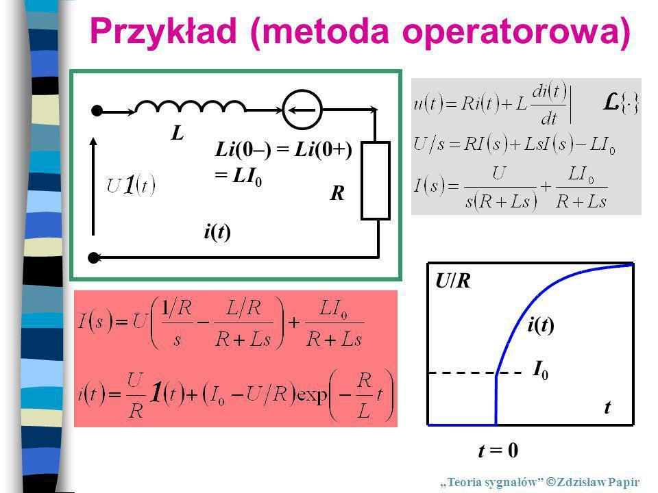 Przykład (metoda operatorowa) t = 0 t I0I0 i(t)i(t) U/RU/R Li(0–) = Li(0+) = LI 0 L R i(t)i(t) Teoria sygnałów Zdzisław Papir
