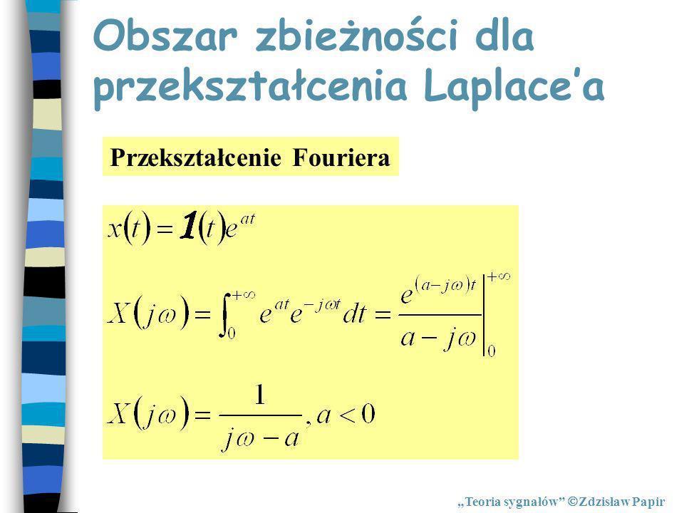 Obszar zbieżności dla przekształcenia Laplacea Przekształcenie Fouriera Teoria sygnałów Zdzisław Papir