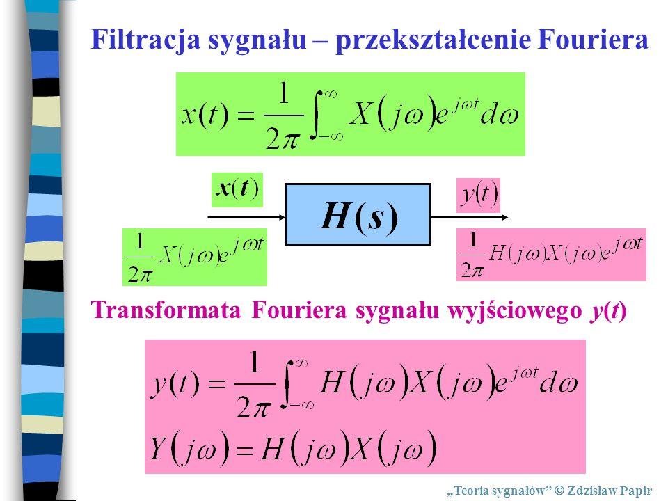 Teoria sygnałów Zdzisław Papir Transformata Fouriera sygnału wyjściowego y(t) Filtracja sygnału – przekształcenie Fouriera