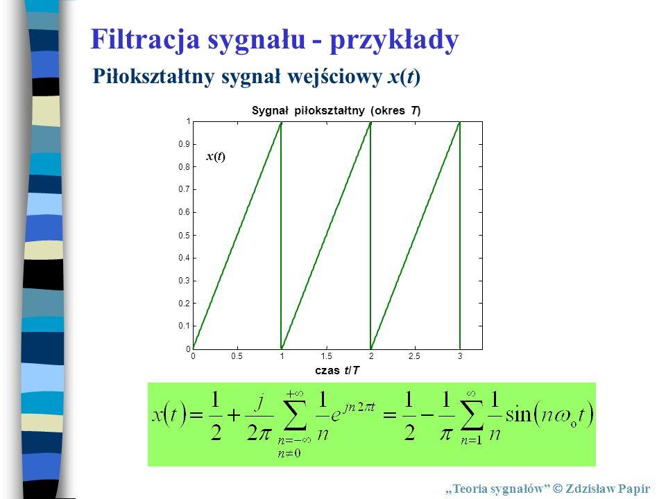 Teoria sygnałów Zdzisław Papir Piłokształtny sygnał wejściowy x(t) 00.511.522.53 0 0.1 0.2 0.3 0.4 0.5 0.6 0.7 0.8 0.9 1 Sygnał piłokształtny (okres T