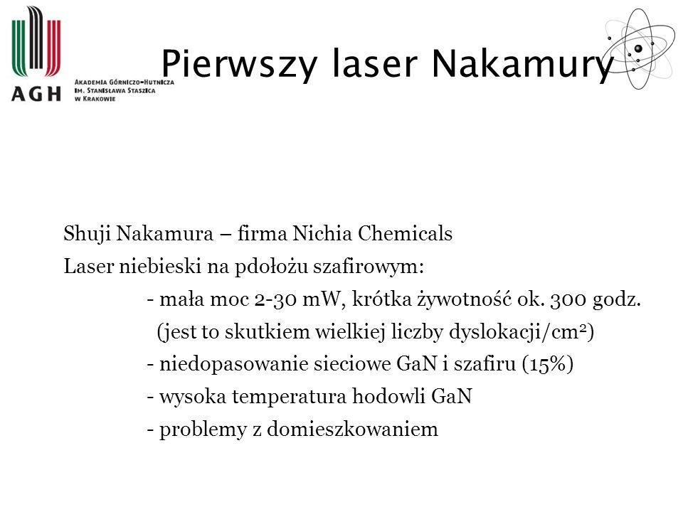 Pierwszy laser Nakamury Shuji Nakamura – firma Nichia Chemicals Laser niebieski na pdołożu szafirowym: - mała moc 2-30 mW, krótka żywotność ok. 300 go