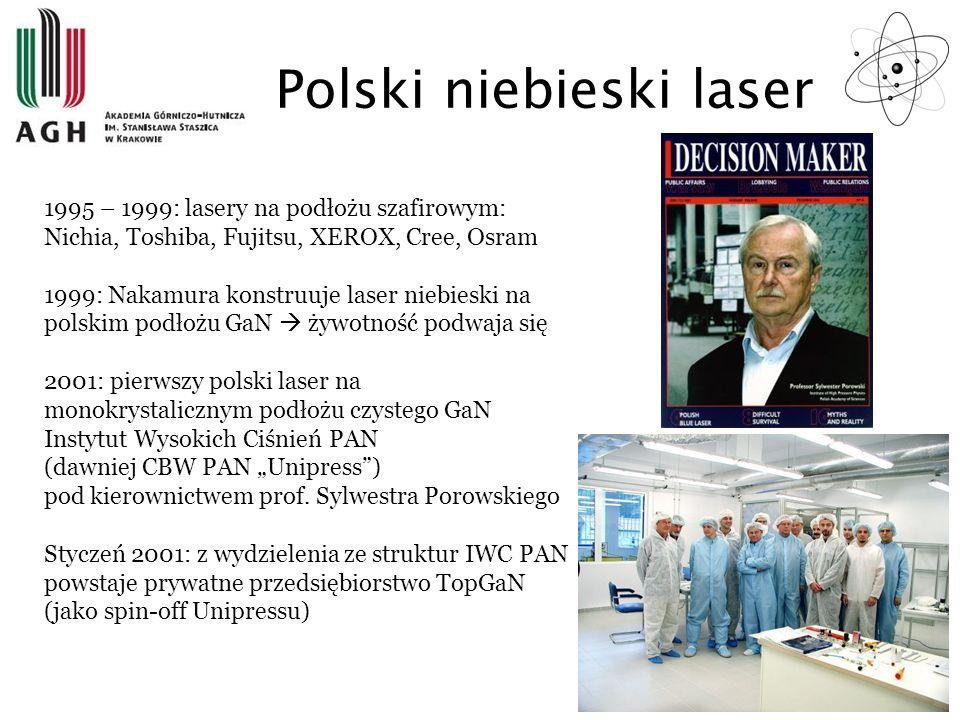 Polski niebieski laser 1995 – 1999: lasery na podłożu szafirowym: Nichia, Toshiba, Fujitsu, XEROX, Cree, Osram 1999: Nakamura konstruuje laser niebies