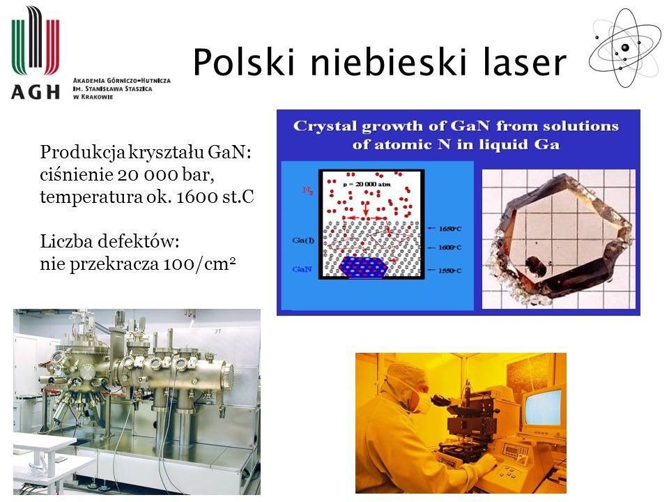 Polski niebieski laser Produkcja kryształu GaN: ciśnienie 20 000 bar, temperatura ok. 1600 st.C Liczba defektów: nie przekracza 100/cm 2