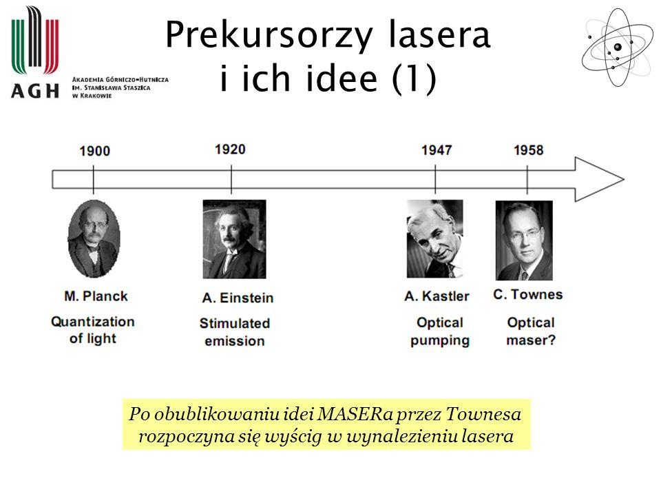 Podsumowanie Fizyka działania lasera jest prosta, także konstrukcja (idea) lasera półprzewodnikowego jest prosta.