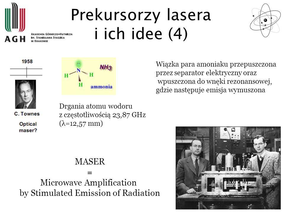 Prekursorzy lasera i ich idee (4) Drgania atomu wodoru z częstotliwością 23,87 GHz (λ=12,57 mm) MASER = Microwave Amplification by Stimulated Emission