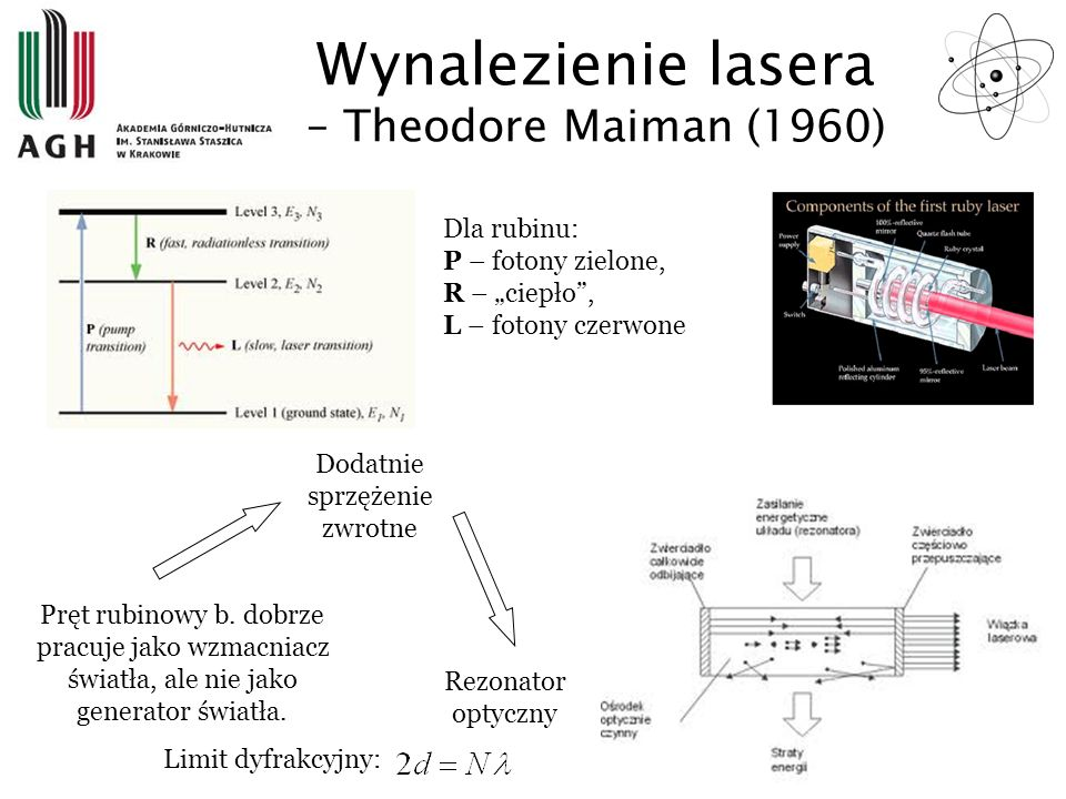 Wynalezienie lasera – Theodore Maiman (1960) Dla rubinu: P – fotony zielone, R – ciepło, L – fotony czerwone Pręt rubinowy b. dobrze pracuje jako wzma