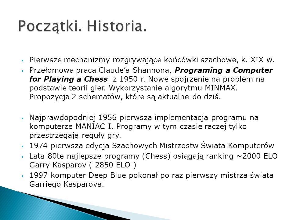 Pierwsze mechanizmy rozgrywające końcówki szachowe, k. XIX w. Przełomowa praca Claudea Shannona, Programing a Computer for Playing a Chess z 1950 r. N
