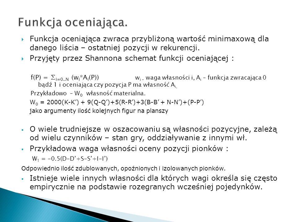 Funkcja oceniąjąca zwraca przybliżoną wartość minimaxową dla danego liścia – ostatniej pozycji w rekurencji. Przyjęty przez Shannona schemat funkcji o