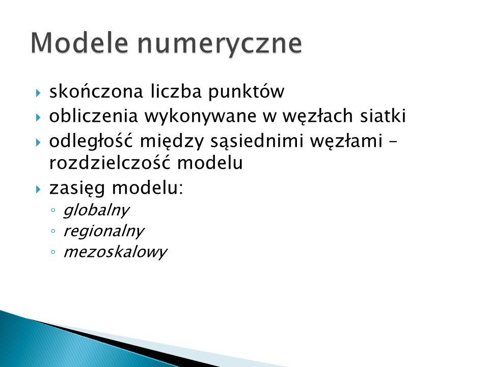 skończona liczba punktów obliczenia wykonywane w węzłach siatki odległość między sąsiednimi węzłami – rozdzielczość modelu zasięg modelu: globalny reg