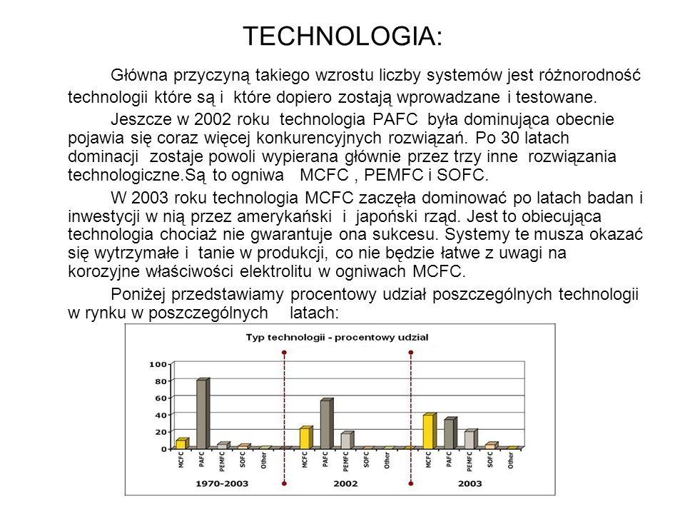 TECHNOLOGIA: Główna przyczyną takiego wzrostu liczby systemów jest różnorodność technologii które są i które dopiero zostają wprowadzane i testowane.