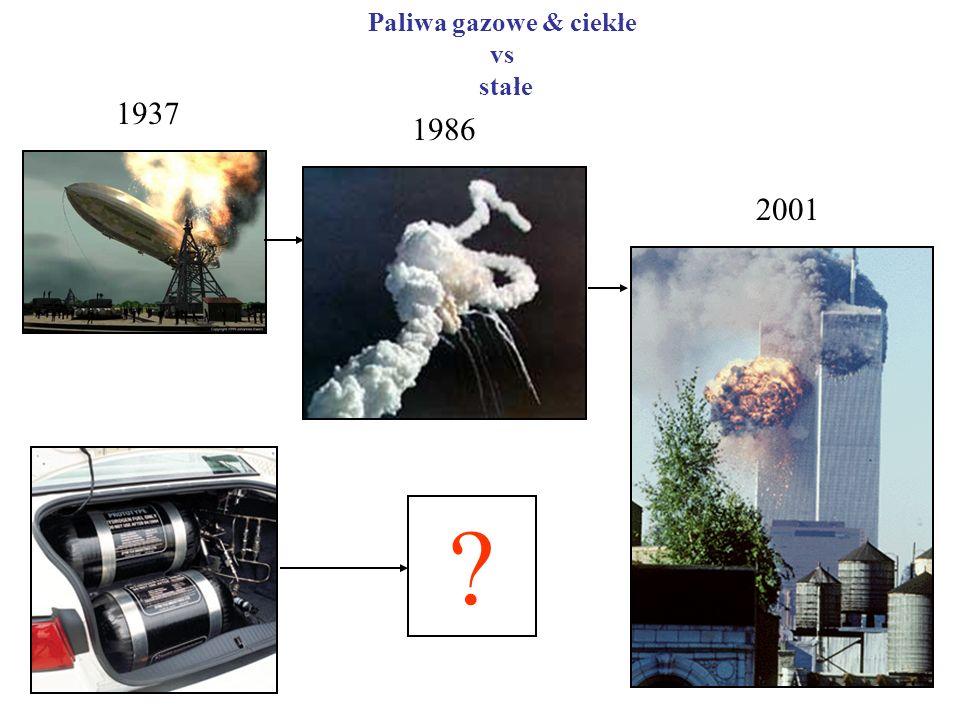 Paliwa gazowe & ciekłe vs stałe ? 1937 1986 2001