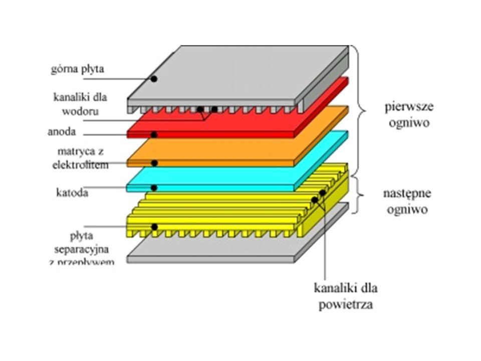 PAFC działa w temperaturze około 200 °C, a to znaczy, że jest mniej wrażliwe na zanieczyszczenia takie jak CO w porównaniu z PEMFC.