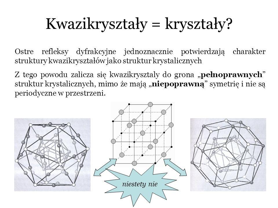 Kwazikryształy = kryształy? Ostre refleksy dyfrakcyjne jednoznacznie potwierdzają charakter struktury kwazikryształów jako struktur krystalicznych Z t